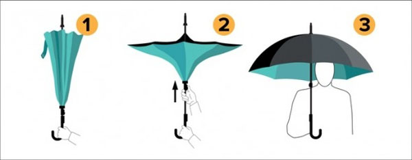 Ô dù mở ngược Kazbrella