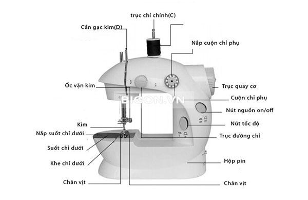 Bán sỉ máy may mini để bàn Mini Sewing Machine CMD